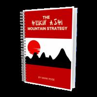 Heikin Ashi Mountain box shot