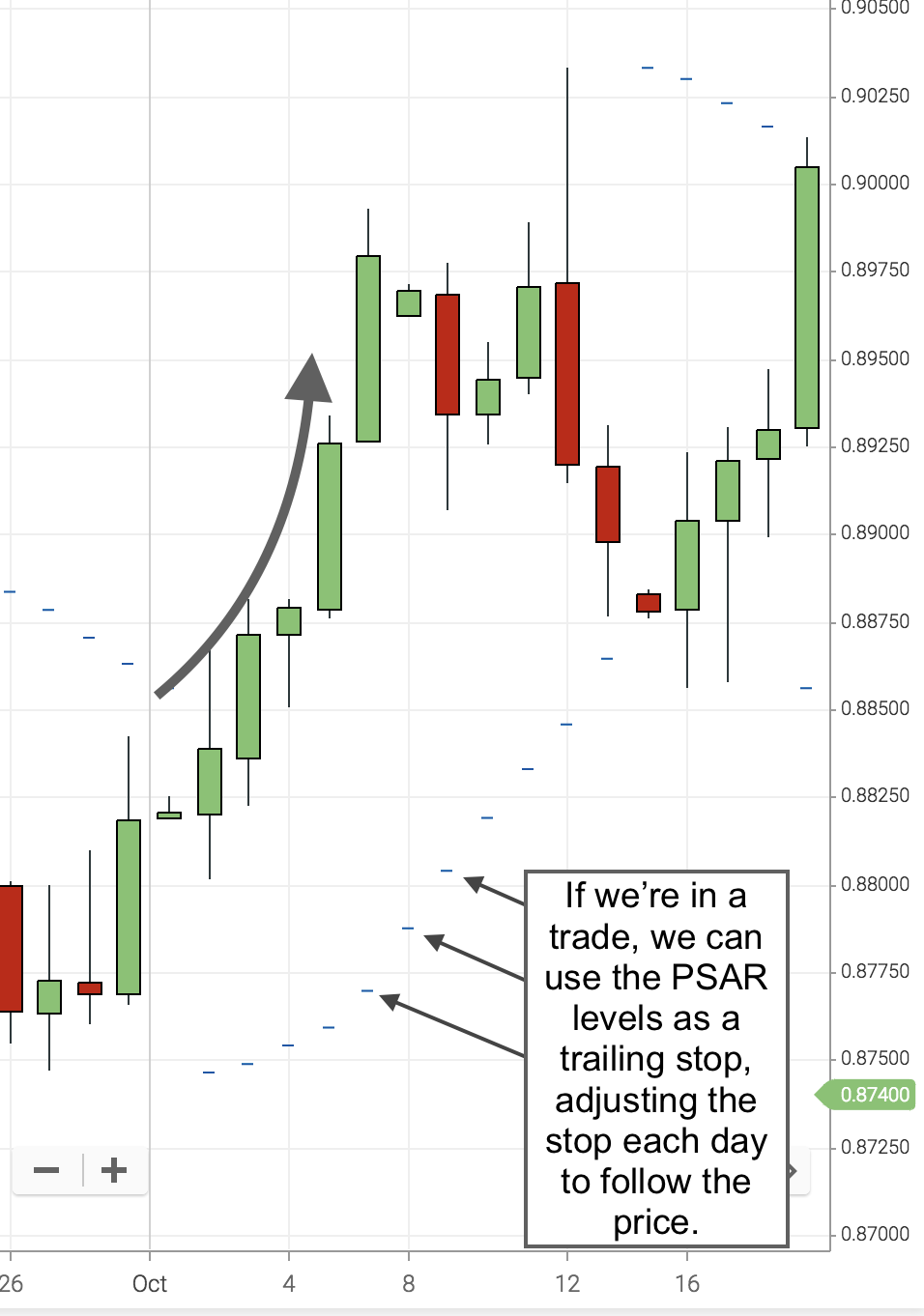 how to put stop loss order