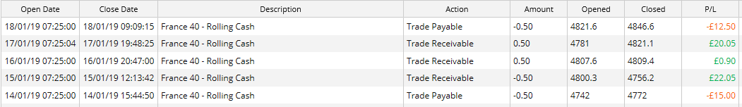 Fightback Trader closed trades to 18.1.19